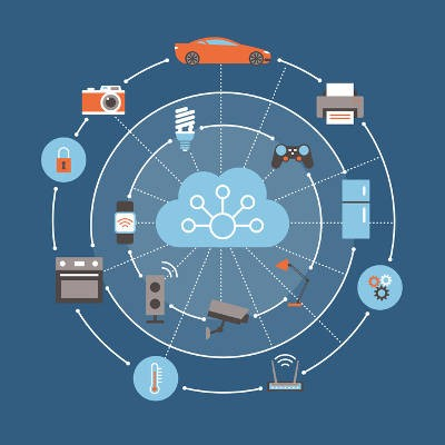 How the IoT Can Be a Security Risk
